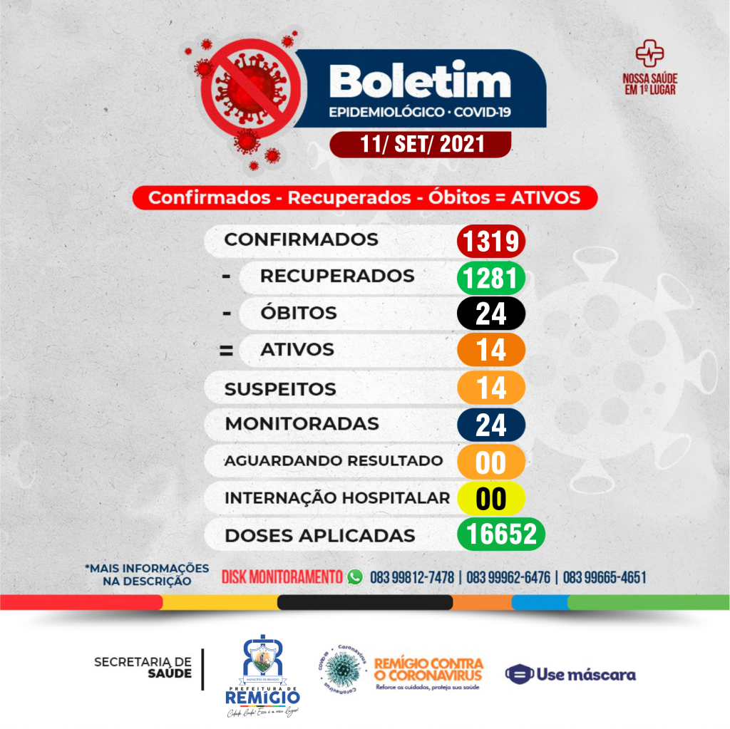 Boletim ☣ Epidemiológico de Remígio em 11/09/2021.