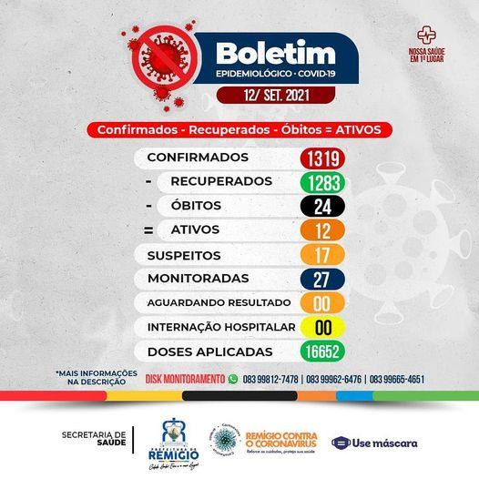 Boletim ☣️ Epidemiológico de Remígio em 12/09/2021.