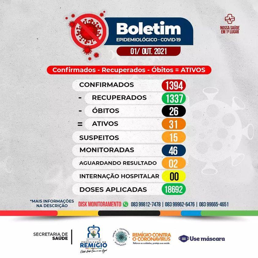 Boletim ☣️ Epidemiológico de Remígio em 01/10/2021.