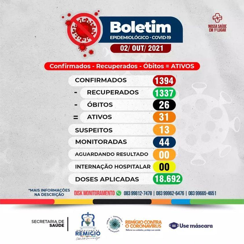 Boletim ☣️ Epidemiológico de Remígio em 02/10/2021.
