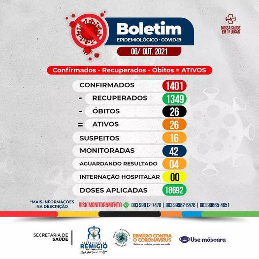 Boletim ☣️ Epidemiológico de Remígio em 06/10/2021.